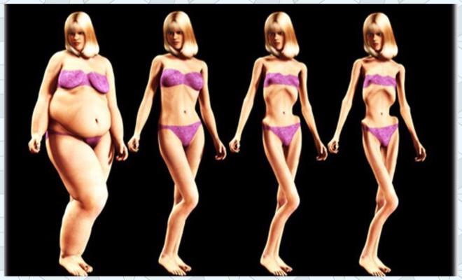 По каким признакам диагностируют анорексию